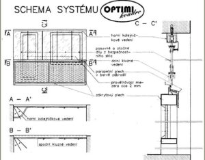 Schema systému Optimi