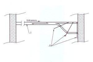 nákres systému zasklení lodžie